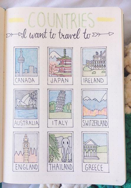 diario de viajes